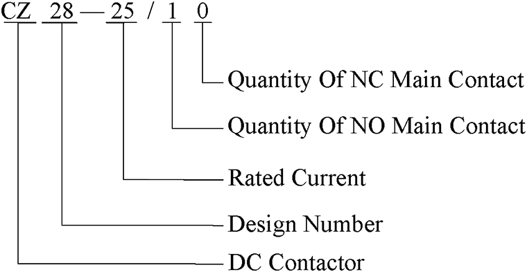 CZ28 PowerSeal DC Contactor Wiring Diagram