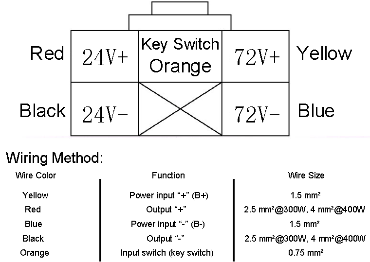 Isolated Type DC-DC 72V to 24V Converter Wiring Instruction